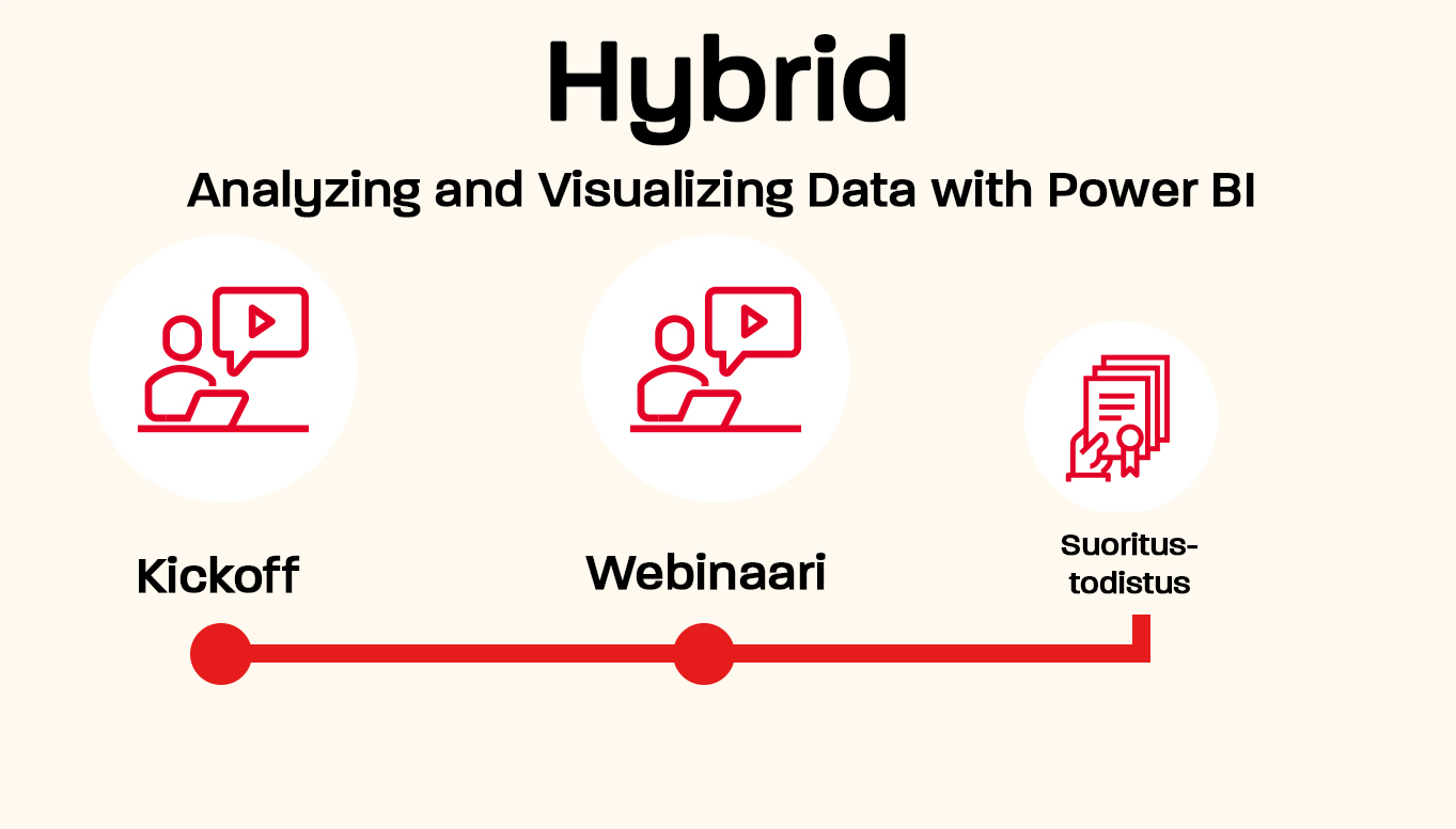 Data with Power BI