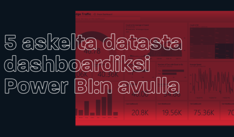 5 askelta datasta dashboardiksi Power BI:n avulla