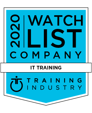 2020-Watchlist-Sovelto-IT-Training